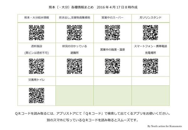 【4/22更新】【地震被災時情報Map】熊本大分支援マッププロジェクト:炊き出し,支援物資集積地,営業中のスーパーなど