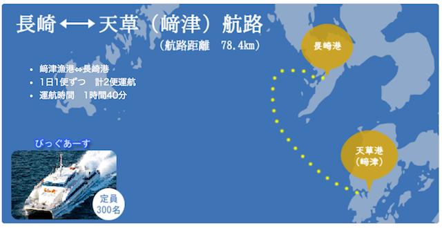 「天草の﨑津集落」⇄「長崎・五島」への旅がますます便利に! 新航路が7月7日から就航